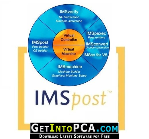 IMSPost 8 3b Suite Free Download