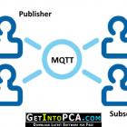 TMS MQTT 1.0.9.0 XE3 XE10.2 Free Download